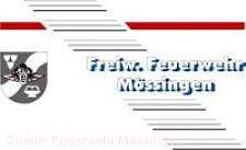 """""""Brandgeschichten - von Ascheresten, Feuerlöschern und Zündlern"""" Mössingen"""